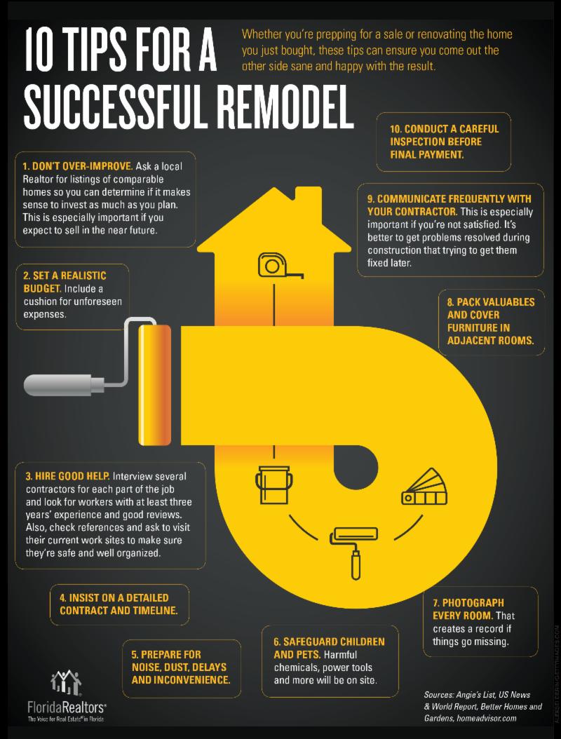 10 tips for remodel